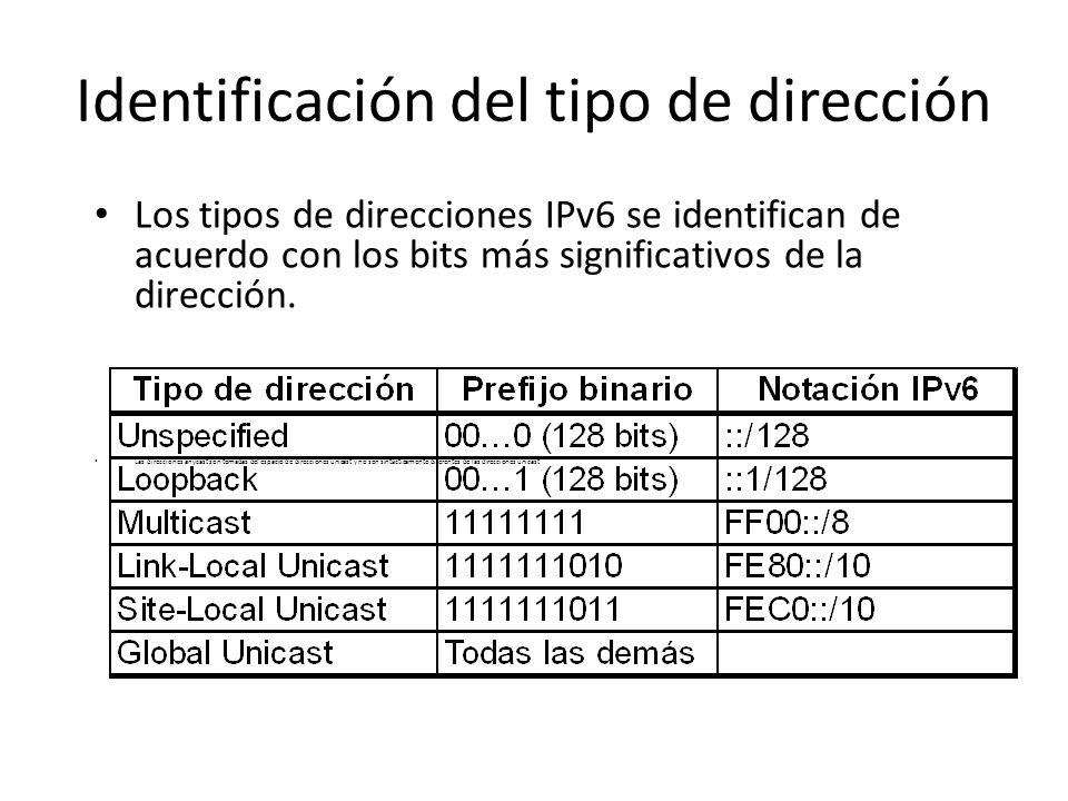 Representación en texto de prefijos de red red en IPv6 Cuando se desea escribir la dirección del nodo y el prefijo de red de dicho nodo (e.g., el pref