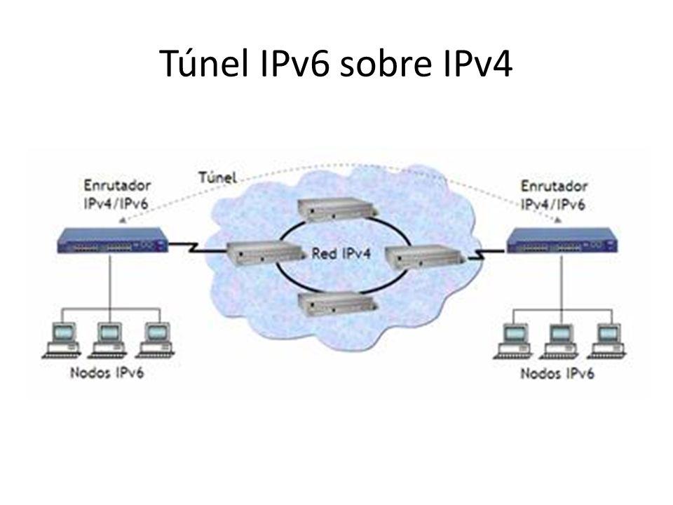 Túnel IPv6 sobre IPV4 El túnel IPv6 sobre IPv4 es la encapsulación de paquetes IPv6 con un encabezado IPv4 para que los paquetes IPv6 puedan ser envia