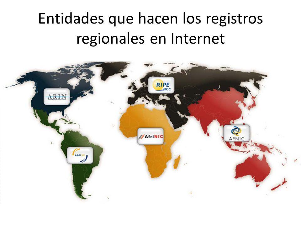 ¿Quién distribuye las direcciones en Internet? IANA Internet Assigned Numbers Authority ARINAPNICLACNICAFRINICRIPE American Registry for Internet Numb