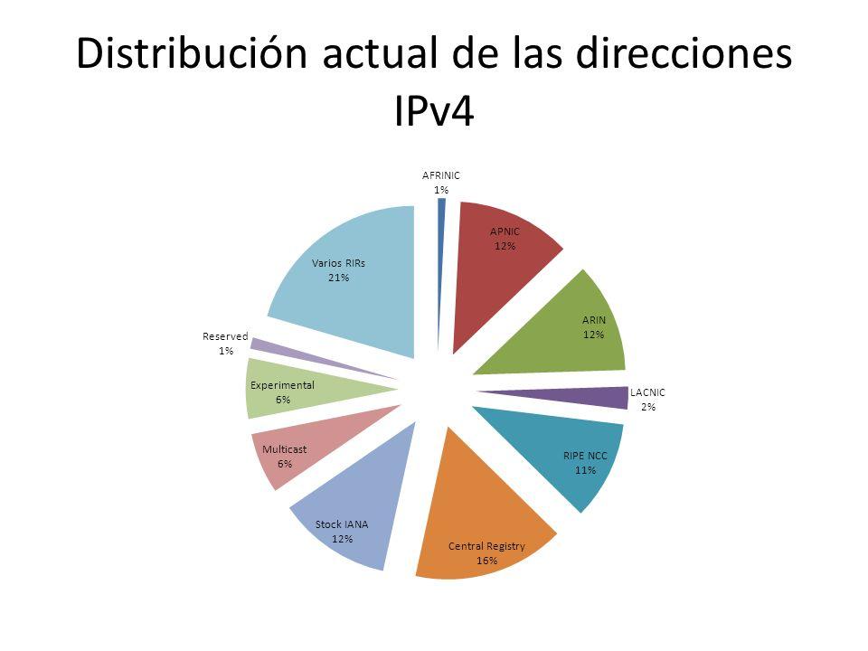 Direcciones anycast Una dirección anycast IPv6 es una dirección que es asignada a más de una interface (que normalmente pertenecen a diferentes nodos), con la propiedad que un paquete enviado a una dirección anycast es enrutado a la interface más cercana que tenga dicha dirección de acuerdo con las métricas de los protocolos de enrutamiento.