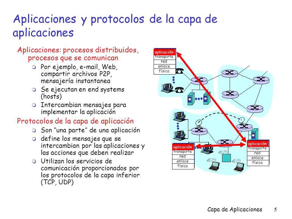Capa de Aplicaciones86 Ejemplo: Cliente Java (UDP) Output: envía paquetes (TCP envía byte stream) Input: recibe paquetes (TCP recibe byte stream) Proceso cliente client UDP socket