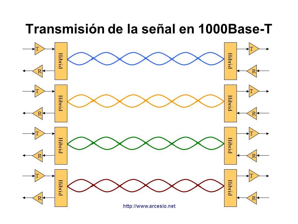 http://www.arcesio.net Coficación y señalización en 1000Base-T §Usa los 8 hilos del cable UTP. §Los transceivers 1000Base-T tienen en cada extremo 4 s