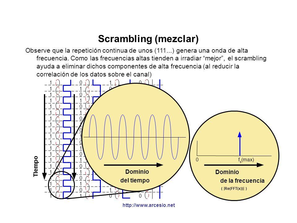 http://www.arcesio.net Scrambling (mezclar) Imagine un sistema de comunicación que envie un patrón repetitivo de 1010 y 1100 sobre un medio con cuatro