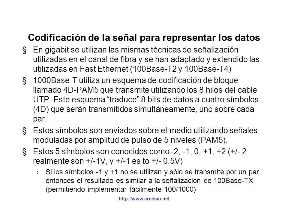 http://www.arcesio.net Recorrido de codificación de 0110 Ahora dibujemos el camino seguido, en esta rejilla, por 0110, Se obtiene como salida 01 01 11