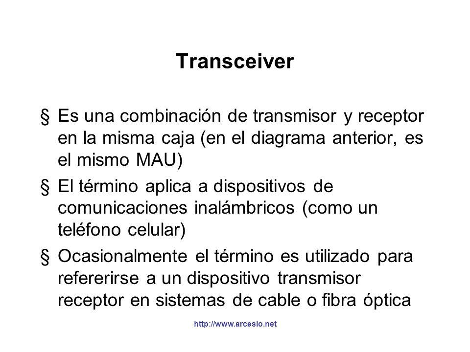http://www.arcesio.net Componentes físicos de una conexión a 10 Mbps Computador (DTE) con interface Ethernet Medium Attachment Unit (MAU) Medium Depen
