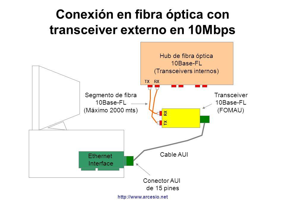Transceiver §Es una combinación de transmisor y receptor en la misma caja (en el diagrama anterior, es el mismo MAU) §El término aplica a dispositivos