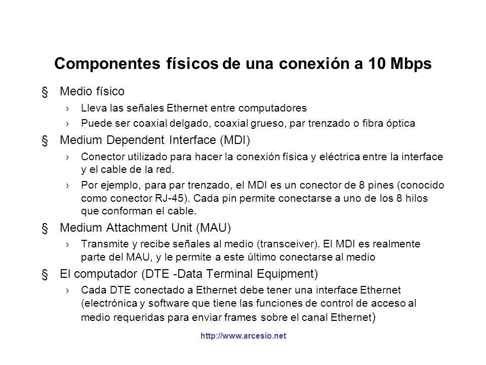 Conexión en fibra óptica con transceiver externo en 10Mbps http://www.arcesio.net Ethernet Interface Hub de fibra óptica 10Base-FL (Transceivers inter
