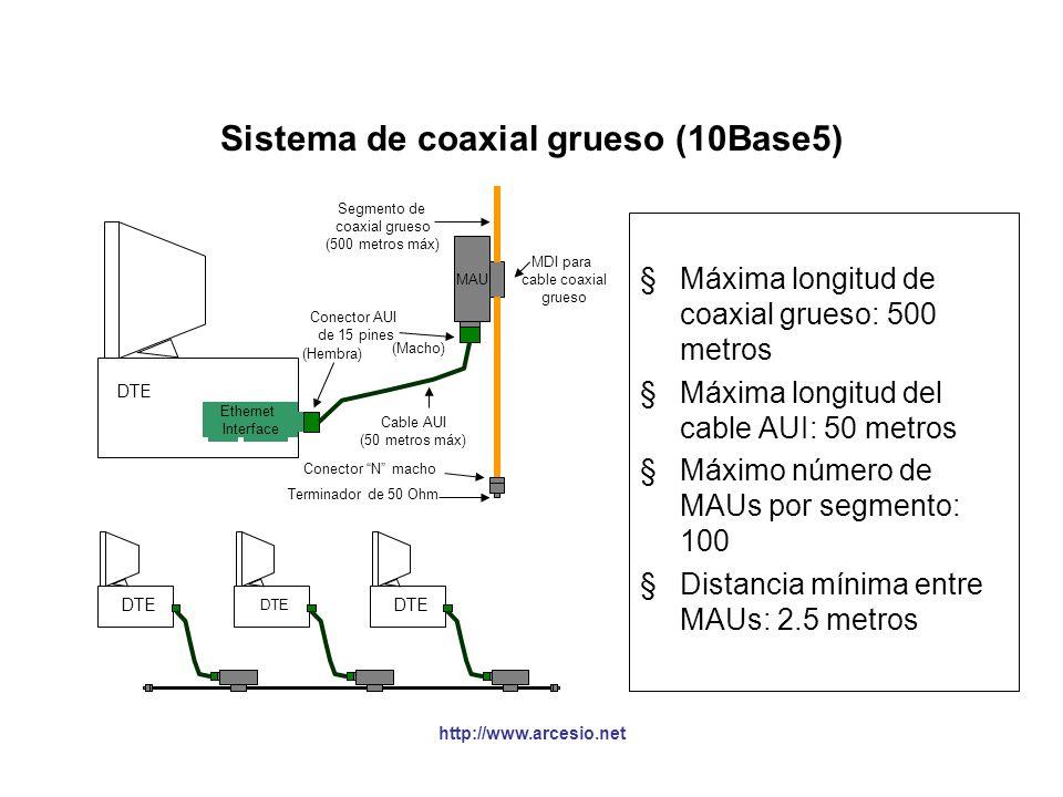 http://www.arcesio.net Componentes físicos de una conexión a 10 Mbps §Medio físico Lleva las señales Ethernet entre computadores Puede ser coaxial del