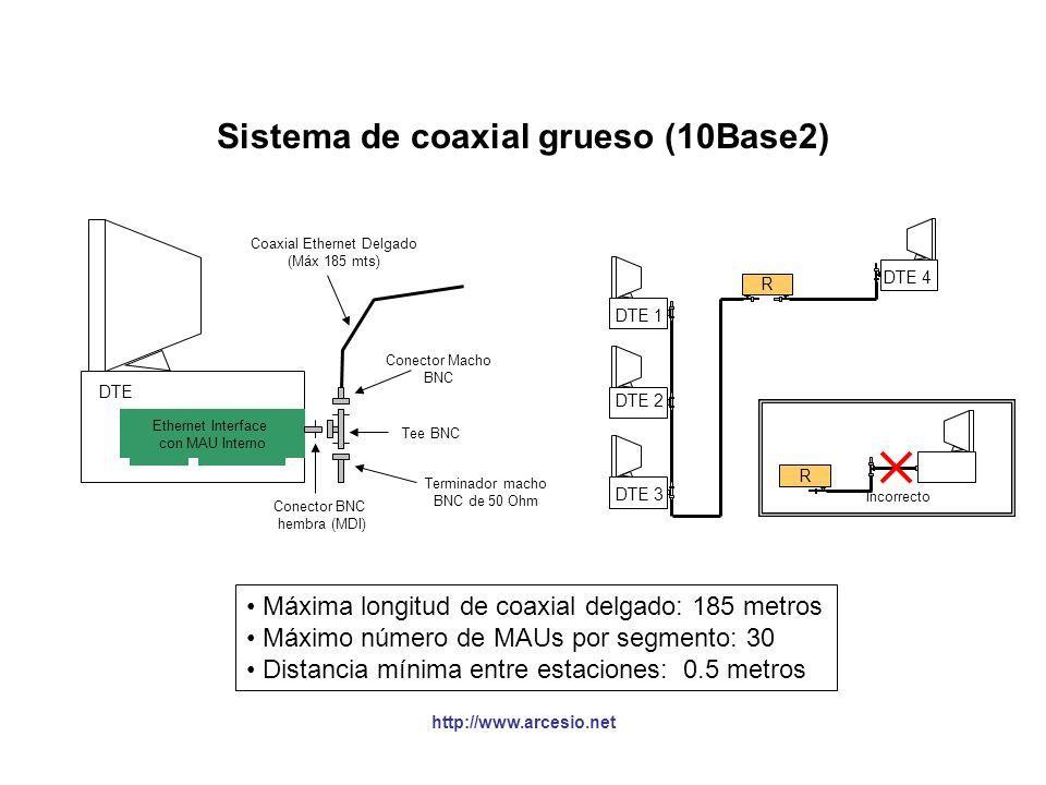 http://www.arcesio.net Sistema de coaxial grueso (10Base5) Ethernet Interface MAU Segmento de coaxial grueso (500 metros máx) Conector AUI de 15 pines