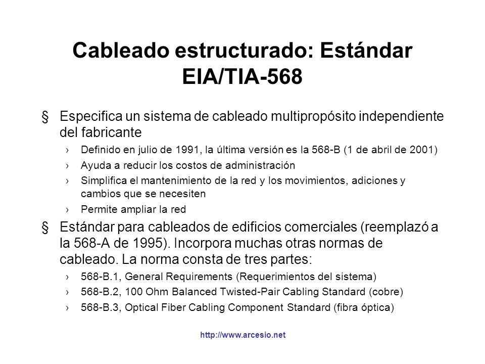 http://www.arcesio.net Sistema de fibra óptica 10 Mbps (10Base-FL) DTE 1 DTE 2 DTE 3 Hub Máxima longitud de par trenzado: 100 metros Máximo número de