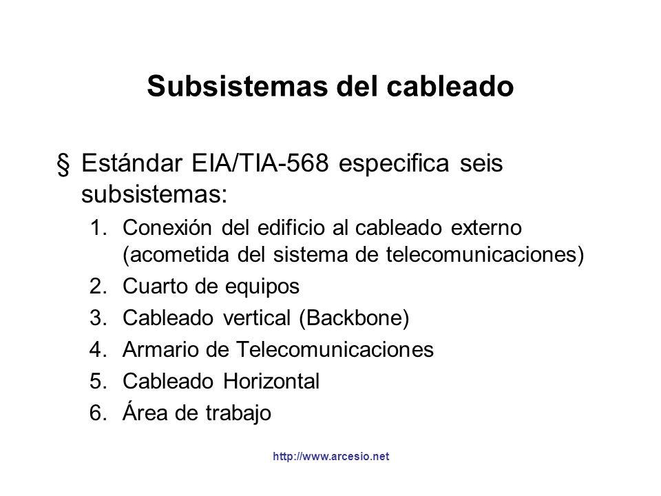 Cableado estructurado: Estándar EIA/TIA-568 §Especifica un sistema de cableado multipropósito independiente del fabricante Definido en julio de 1991,