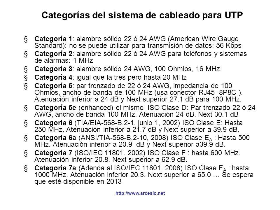 Especificaciones generales del cable UTP (Unshielded Twisted-Pair) §El cable de par entorchado tiene uno o más pares abrazados uno a otro (esto ayuda