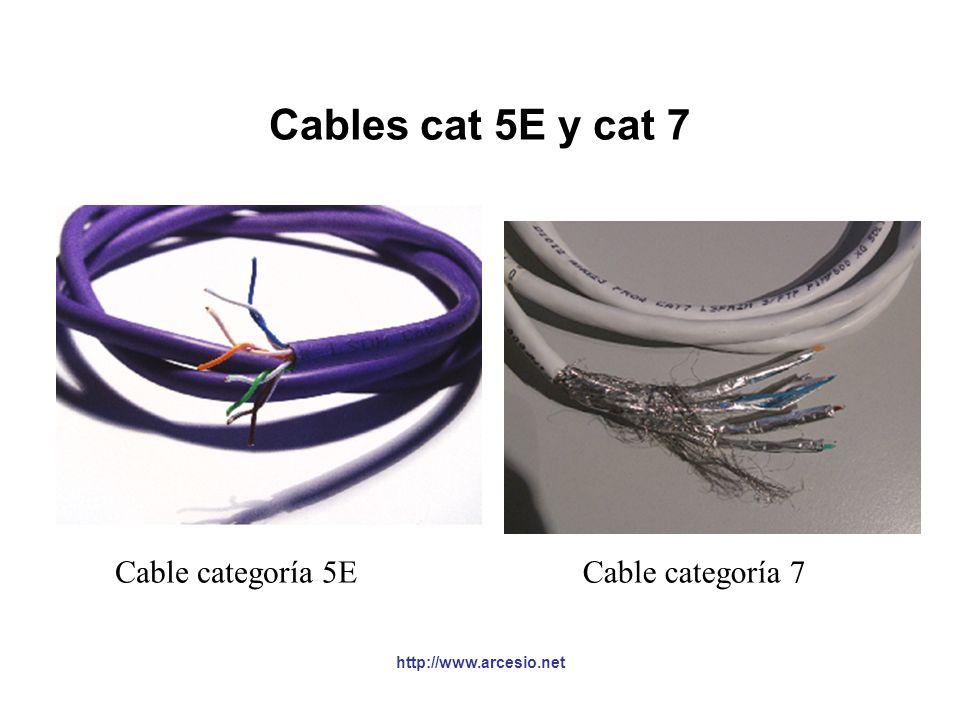 Categorías del sistema de cableado para UTP §Categoría 1: alambre sólido 22 ó 24 AWG (American Wire Gauge Standard): no se puede utilizar para transmi