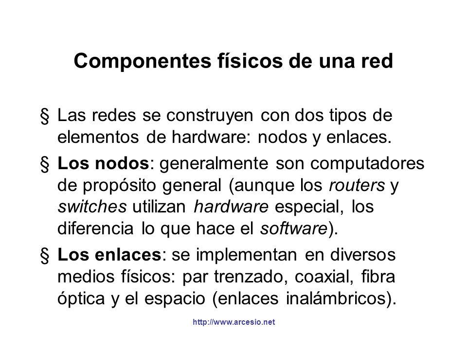 http://www.arcesio.net Ethernet Elementos y medios físicos