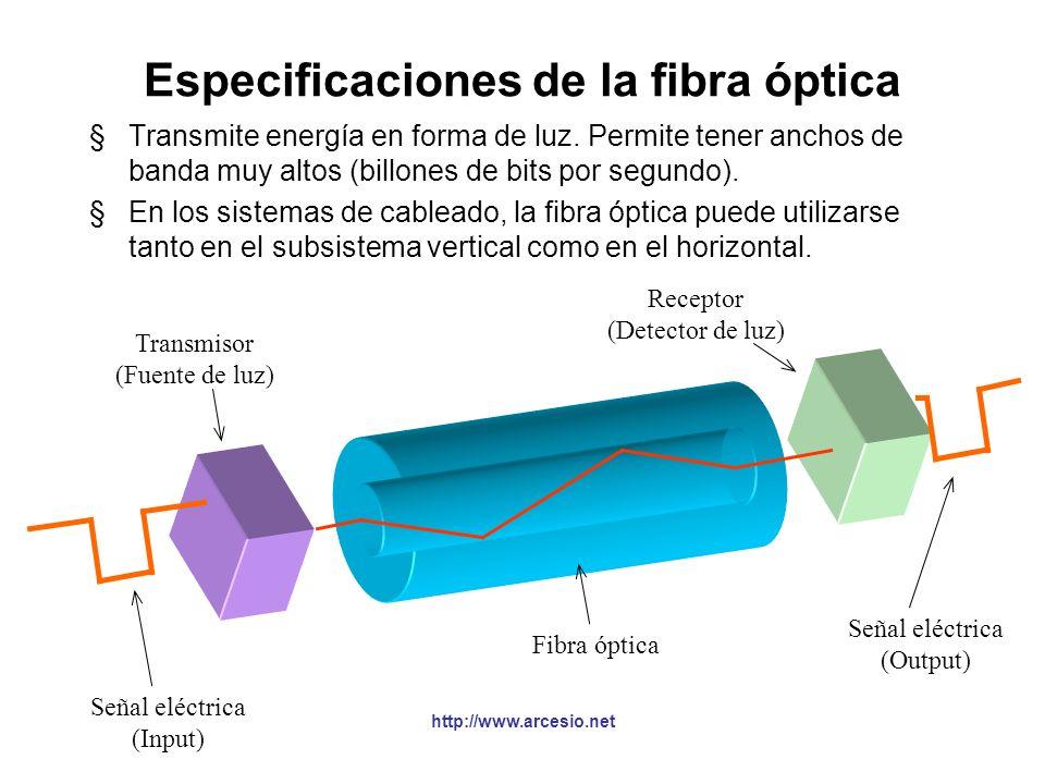 Uso de los hilos §De acuerdo con la aplicación, cada hilo realiza una función diferente: http://www.arcesio.net TX: Trasmite; RX: Recibe; Bi: Bidirecc