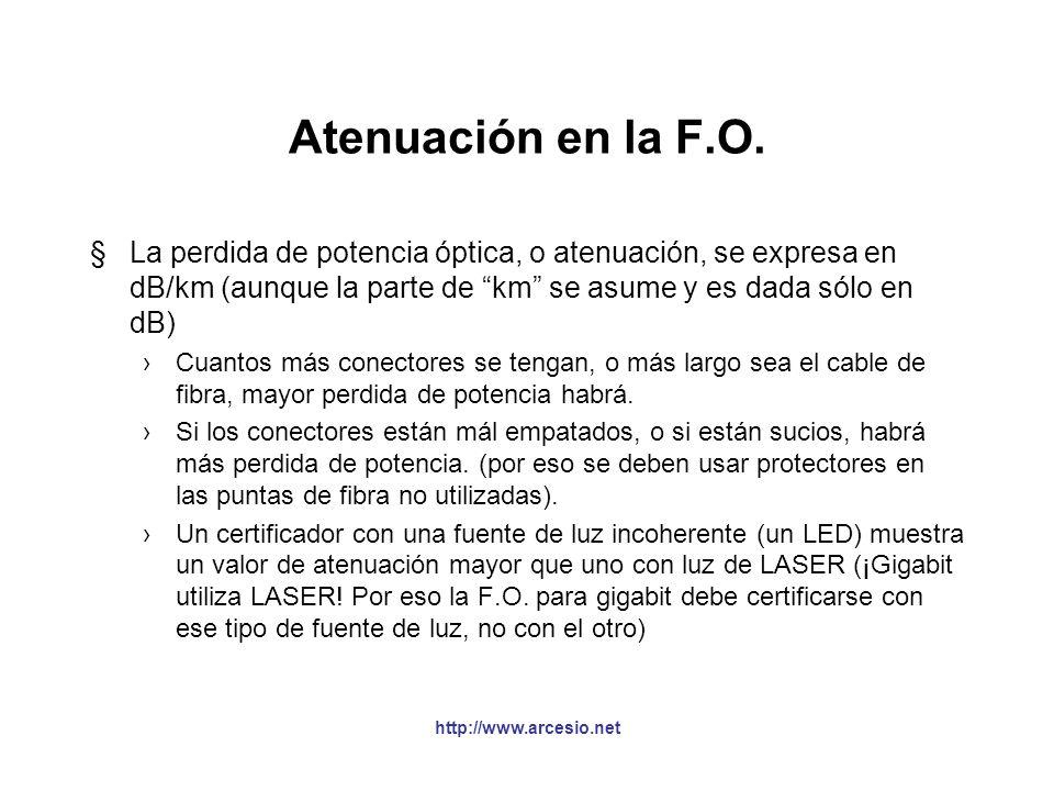 Ancho de banda de la F.O. §Los fabricantes de fibra multimodo especifican cuánto afecta la dispersión modal a la señal estableciendo un producto ancho