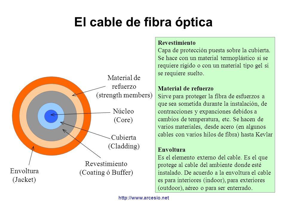 Atenuación en la F.O. §La perdida de potencia óptica, o atenuación, se expresa en dB/km (aunque la parte de km se asume y es dada sólo en dB) Cuantos