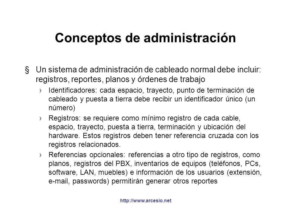 ANSI/TIA/EIA-606 §Esta norma establece las especificaciones para la administración de un cableado §La administración de los cableados requiere una exc
