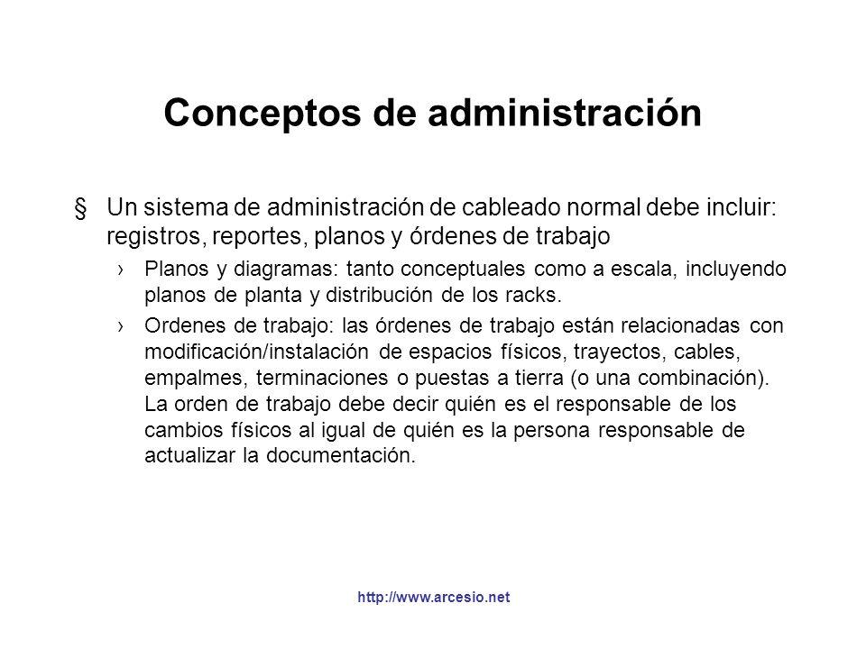 Conceptos de administración §Un sistema de administración de cableado normal debe incluir: registros, reportes, planos y órdenes de trabajo Identifica