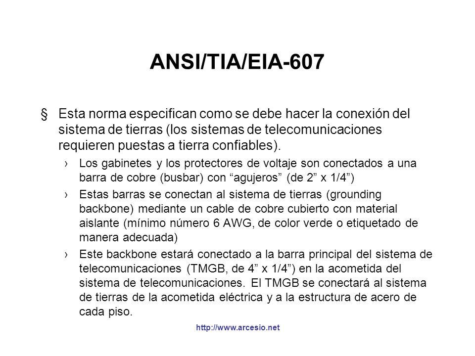 Documentación del cableado §Para cableados pequeños, mínimo un plano del piso con la ubicación del cableado y una hoja electrónica con una explicación