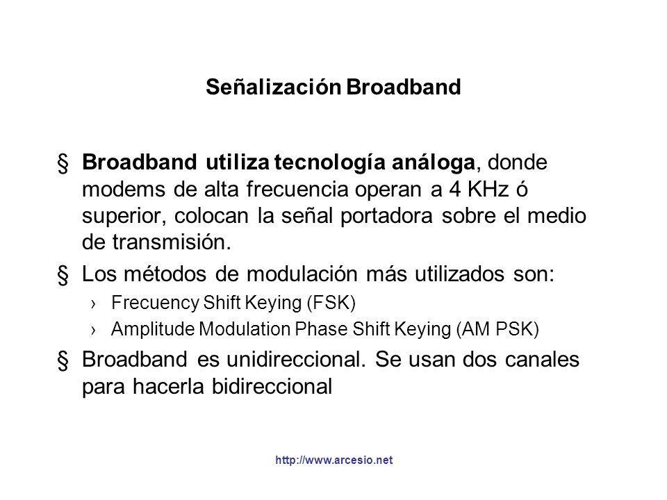 http://www.arcesio.net Métodos de señalización (cont.) Baseband Frecuencia Canal único Broadband Frecuencia... ABN Múltiples canales §Baseband utiliza