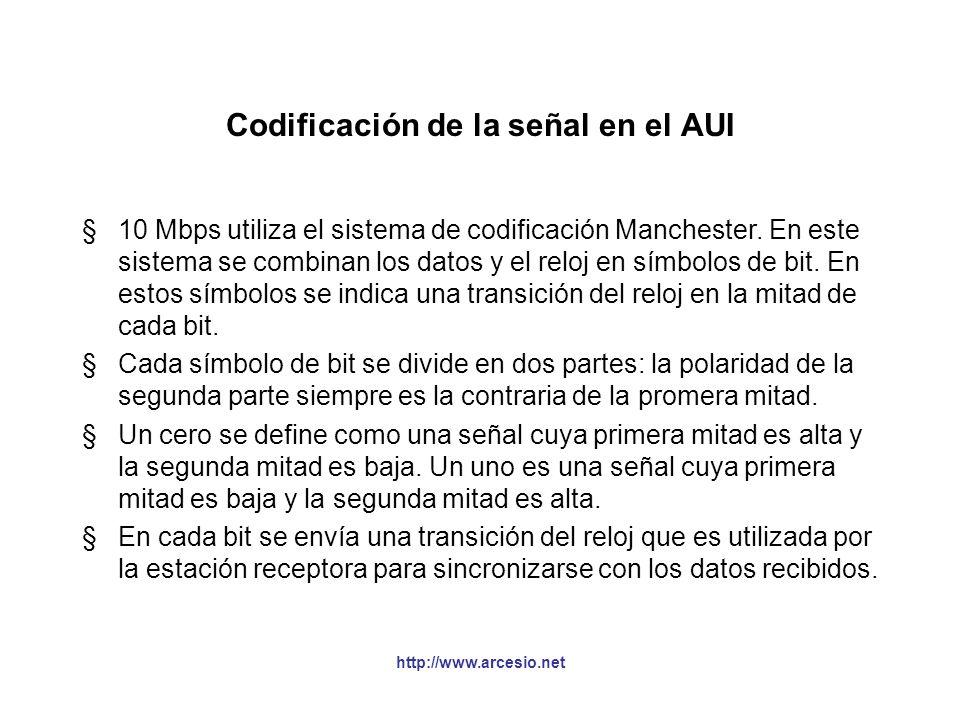 http://www.arcesio.net Señalización Baseband §Baseband utiliza señalización digital. Non-Return to Zero (unipolar) (Terminales) Manchester (Ethernet)