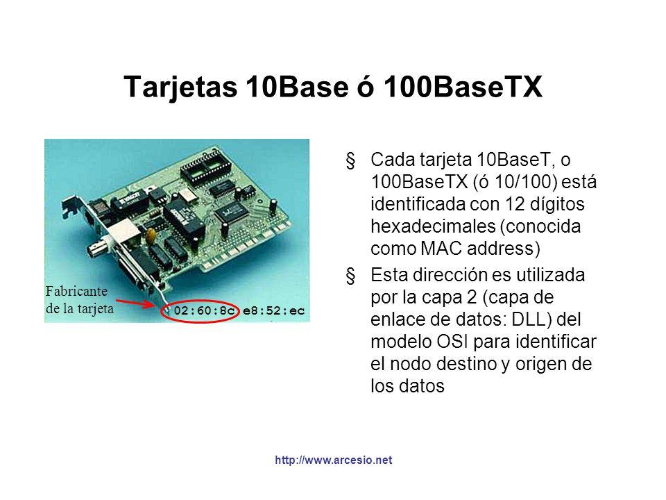 El adaptador de red §También llamada Network Adapter Card ó Network Interface Card (NIC) §Tarjeta de expansión que se instala en un computador para qu