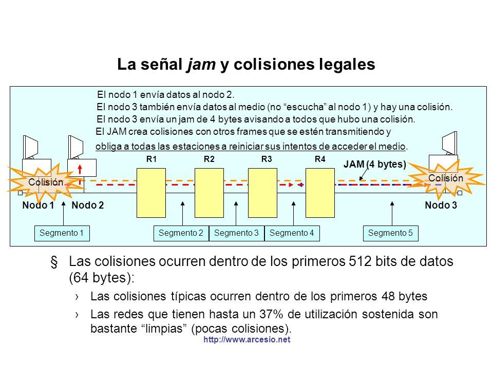 http://www.arcesio.net Bases del funcionamiento de Ethernet §Si un nodo ha participado en una colisión, este DEBE detectar la colisión antes que se te