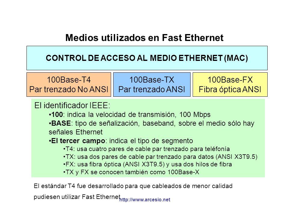 http://www.arcesio.net Niveles de degradación §La retransmisión a nivel Ethernet ocurre, normalmente, dentro de tiempos del orden de cientos de micros