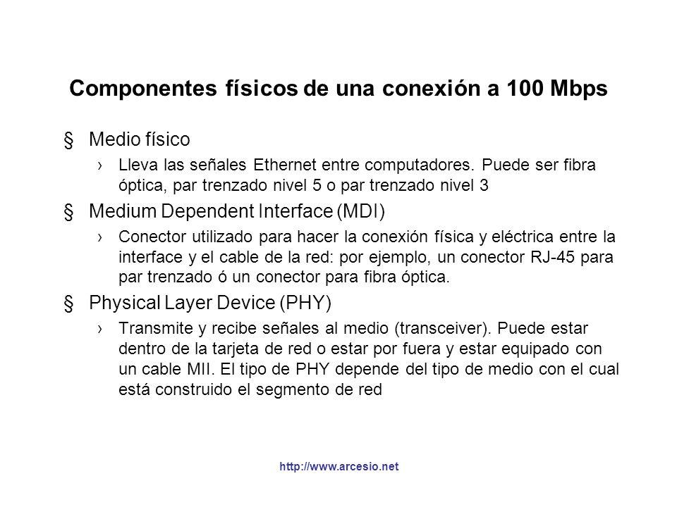 http://www.arcesio.net Componentes físicos de una conexión a 100 Mbps Computador (DTE) Physical Layer Device (PHY) Medium Dependent Interface (MDI) Me