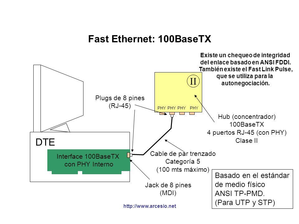 http://www.arcesio.net Componentes físicos de una conexión a 100 Mbps §Medium Independent Interface (MII) Es un conjunto de elementos electrónicos opc