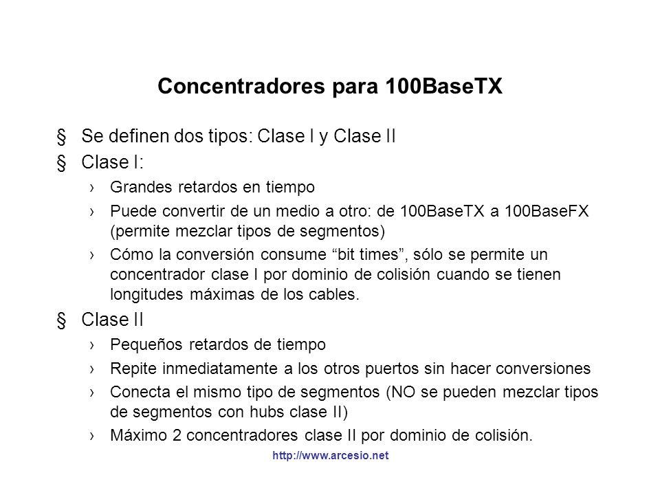 http://www.arcesio.net Fast Ethernet: 100BaseTX Interface 100BaseTX con PHY Interno DTE Jack de 8 pines (MDI) Plugs de 8 pines (RJ-45) Cable de par tr