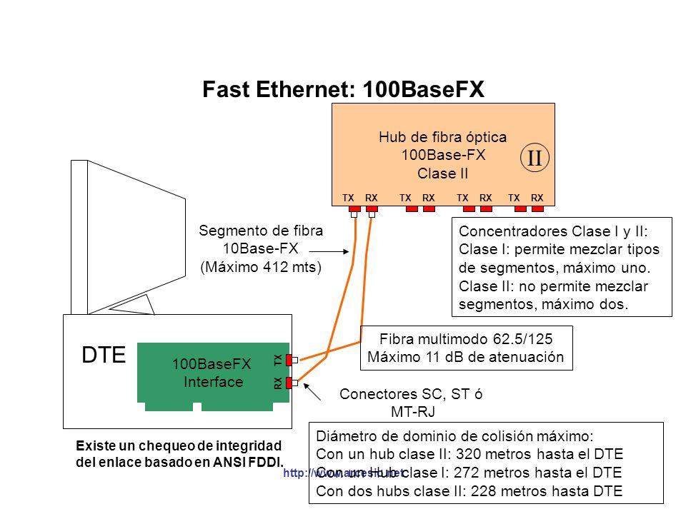 http://www.arcesio.net Fast Ethernet: 100BaseTX DTE 1 DTE 2 DTE 3 Hub 100Mbps Máxima longitud de par trenzado: 100 metros Máximo número de PHYs por se