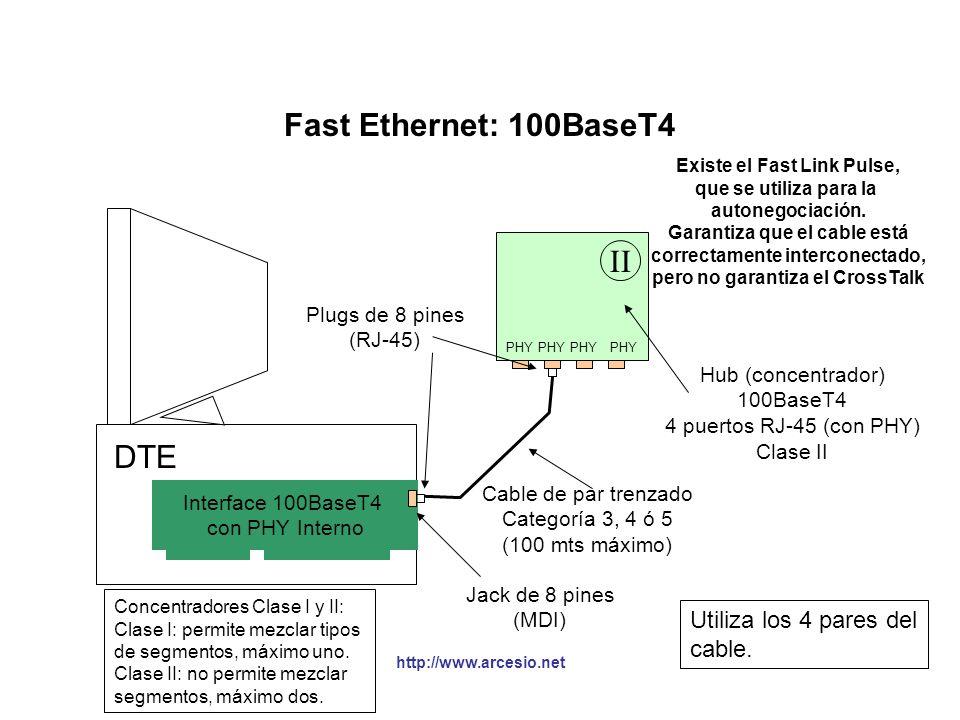 http://www.arcesio.net Fast Ethernet: 100BaseFX 100BaseFX Interface DTE Hub de fibra óptica 100Base-FX Clase II Segmento de fibra 10Base-FX (Máximo 41