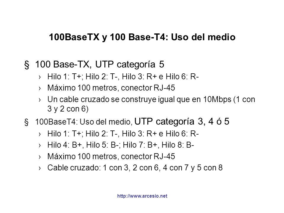 http://www.arcesio.net Fast Ethernet: 100BaseT4 Interface 100BaseT4 con PHY Interno DTE Jack de 8 pines (MDI) Plugs de 8 pines (RJ-45) Cable de par tr