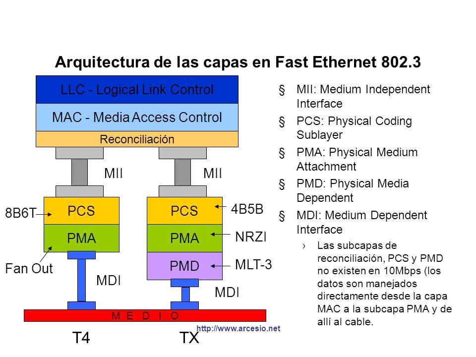 http://www.arcesio.net Codificación de la señal para representar los datos §Gracias a la velocidad con que se transmiten los datos en 100Mbps, y la ne