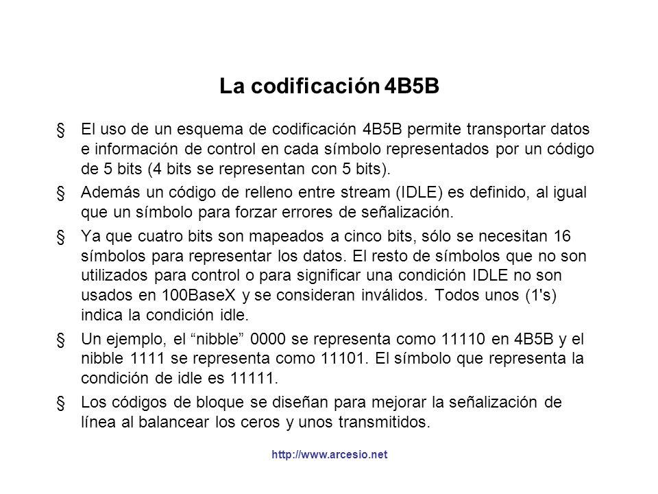 http://www.arcesio.net NRZI, MLT-3 y la codificación 4B5B §Nuevas formas de codificación de la forma de onda han sido implementadas en la subcapa PMA