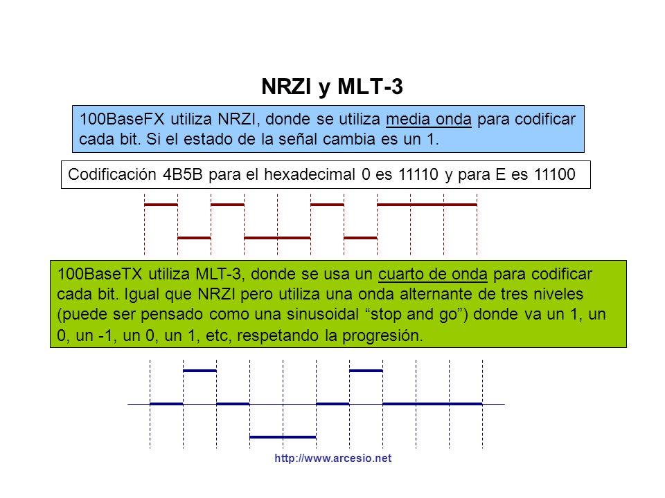 http://www.arcesio.net La codificación 4B5B §El uso de un esquema de codificación 4B5B permite transportar datos e información de control en cada símb