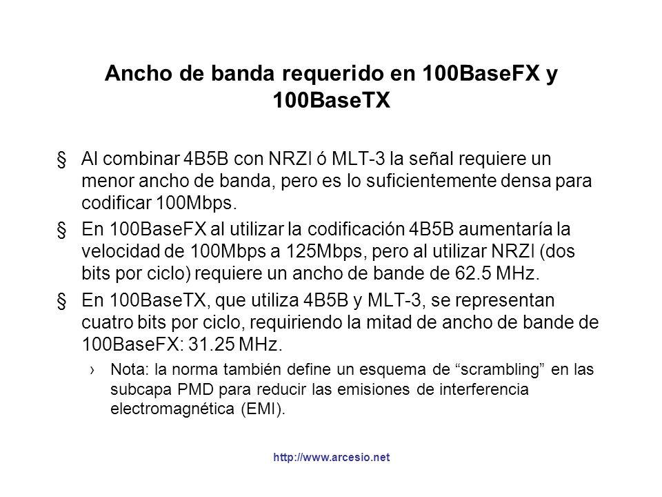 http://www.arcesio.net NRZI y MLT-3 Codificación 4B5B para el hexadecimal 0 es 11110 y para E es 11100 100BaseFX utiliza NRZI, donde se utiliza media