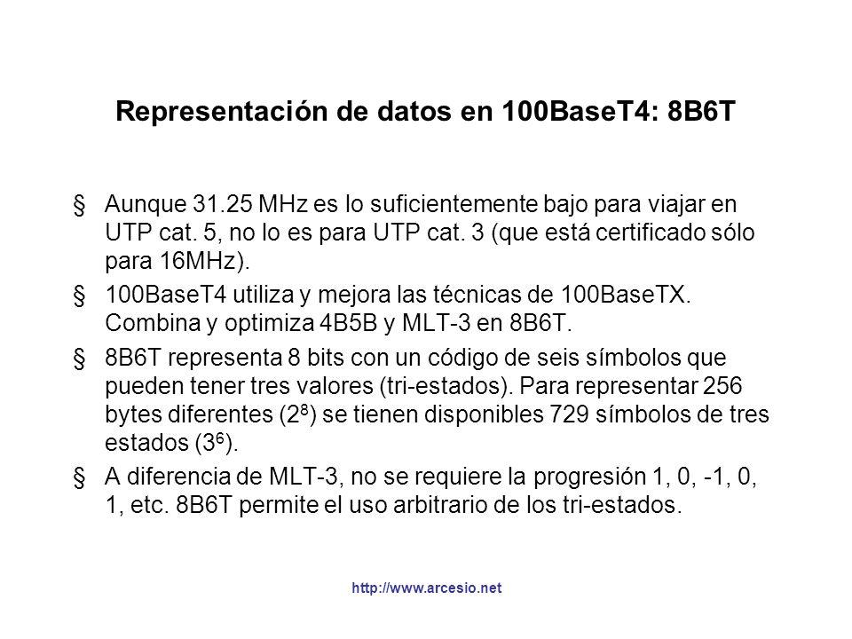 http://www.arcesio.net Ancho de banda requerido en 100BaseFX y 100BaseTX §Al combinar 4B5B con NRZI ó MLT-3 la señal requiere un menor ancho de banda,