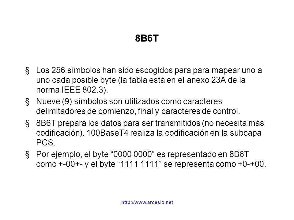 http://www.arcesio.net Representación de datos en 100BaseT4: 8B6T §Aunque 31.25 MHz es lo suficientemente bajo para viajar en UTP cat. 5, no lo es par