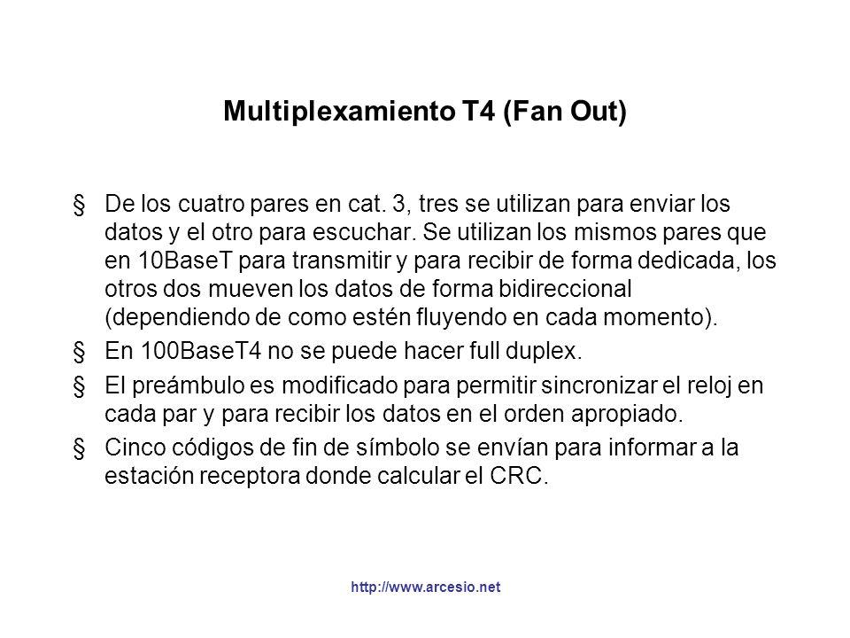 http://www.arcesio.net Multiplexamiento T4 (Fan Out) §8B6T representa dos tri-estados en un ciclo. §La frecuencia de onda portadora necesita 3/4 de ve
