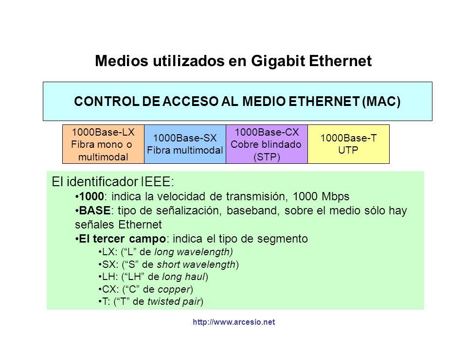 http://www.arcesio.net Integración y Migración de Ethernet a Fast Ethernet §Para pasar de Ethernet a Fast Ethernet no se necesita hacerlo todo de una