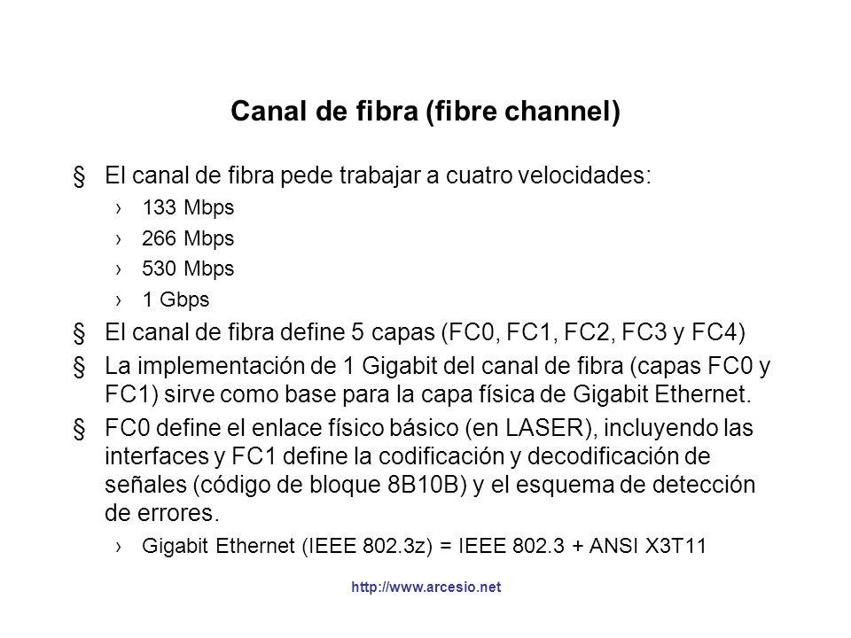 http://www.arcesio.net Canal de fibra (fibre channel) §El sistema de señalización de 1000 Mbps está basado en el esquema diseñado originalmente para e