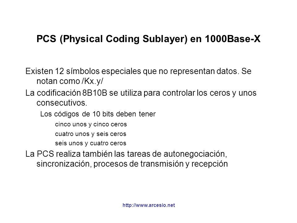 http://www.arcesio.net PCS (Physical Coding Sublayer) en 1000Base-X Esta subcapa ofrece las funciones de codificación/decodificación 8B10B (adoptada d