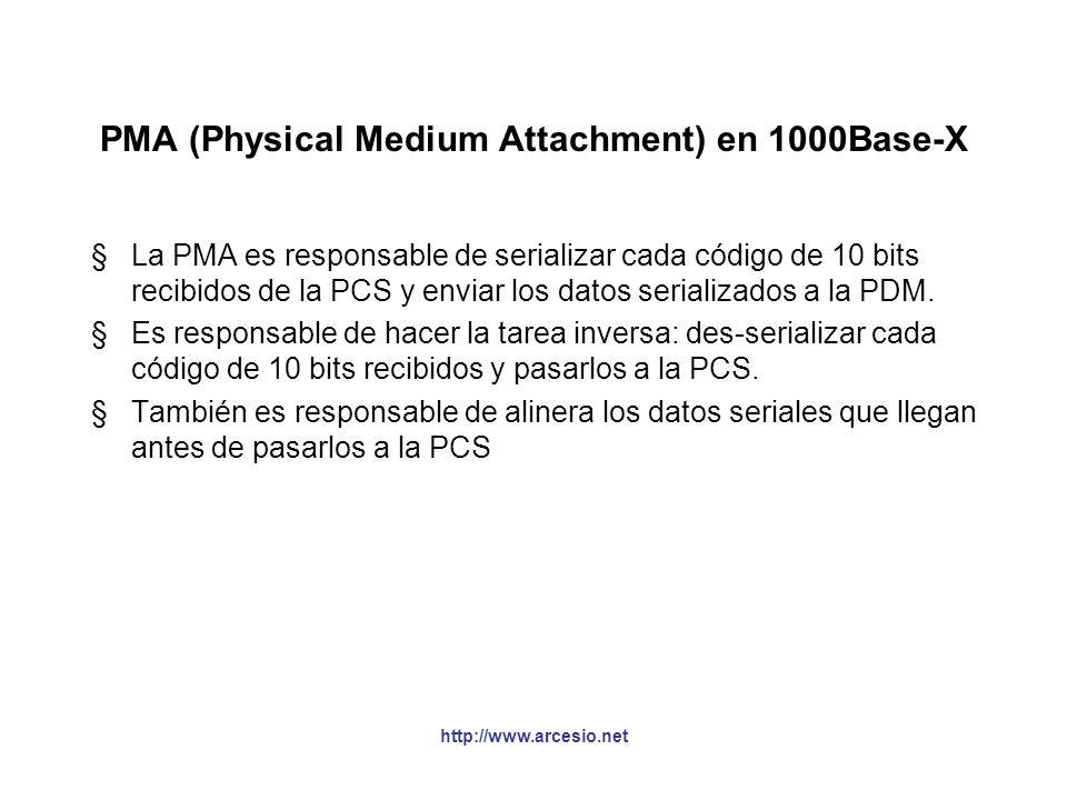 http://www.arcesio.net PCS (Physical Coding Sublayer) en 1000Base-X Existen 12 símbolos especiales que no representan datos. Se notan como /Kx.y/ La c