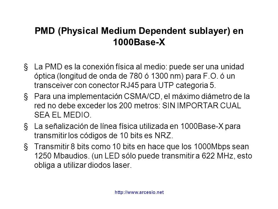 http://www.arcesio.net PMA (Physical Medium Attachment) en 1000Base-X §La PMA es responsable de serializar cada código de 10 bits recibidos de la PCS