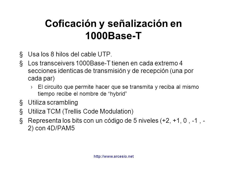 http://www.arcesio.net PMD (Physical Medium Dependent sublayer) en 1000Base-X §La PMD es la conexión física al medio: puede ser una unidad óptica (lon