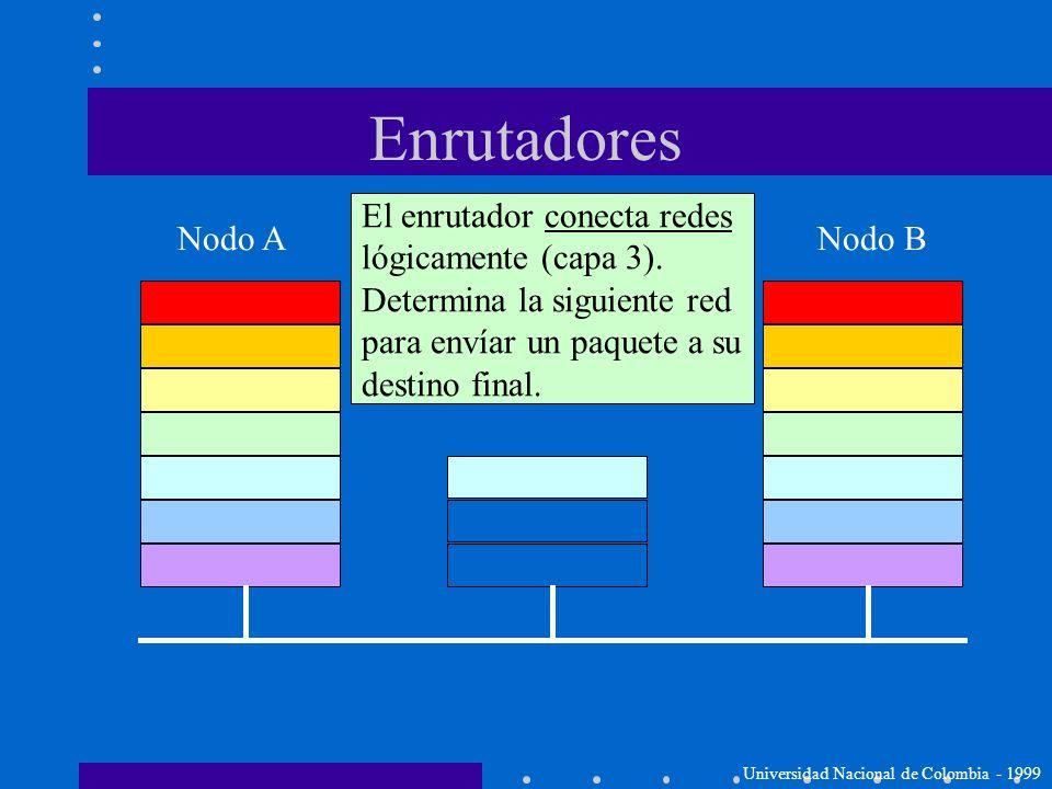 Enrutadores Universidad Nacional de Colombia - 1999 Nodo ANodo B El enrutador conecta redes lógicamente (capa 3). Determina la siguiente red para enví