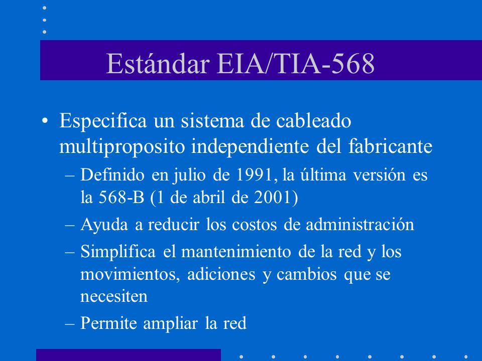 Estándar EIA/TIA-568 Especifica un sistema de cableado multiproposito independiente del fabricante –Definido en julio de 1991, la última versión es la